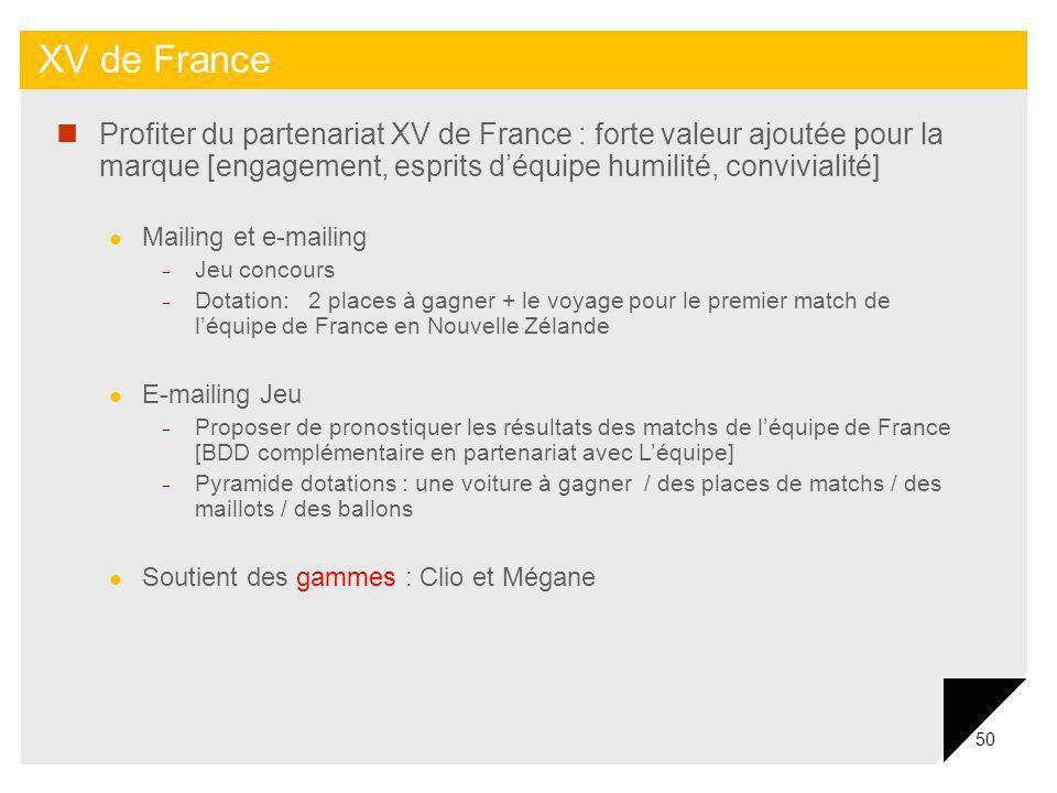 XV de FranceProfiter du partenariat XV de France : forte valeur ajoutée pour la marque [engagement, esprits d'équipe humilité, convivialité]
